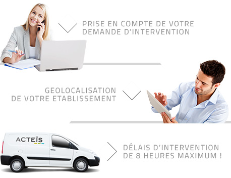 Assistance et maintenance Bordeaux